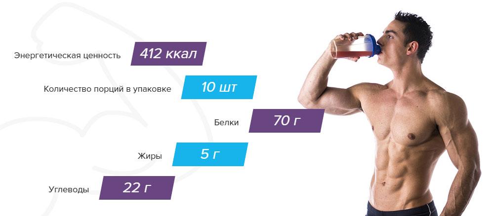 Протеиновый коктейль в домашних условиях для роста мышц рецепт видео - Naturapura.ru